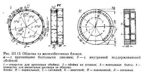 Железобетонный тюбинг для тоннелей опора железобетонная 10кв