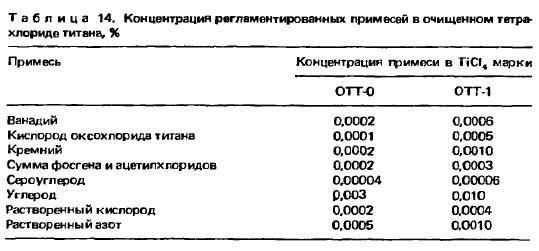 тетрахлорид титана ректификация-эз2