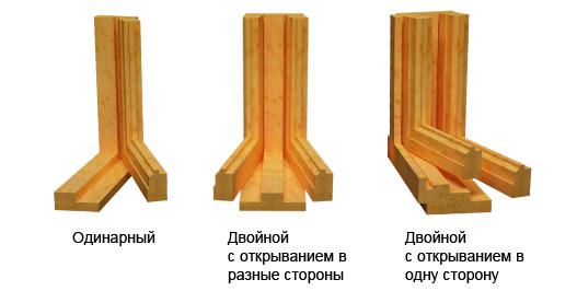 Деревянные окна своими руками как сделать